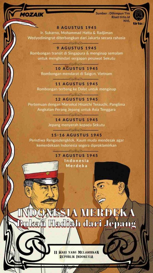 indonesia-merdeka-bukan-hadiah-dari-jepang--mozaik--nadya