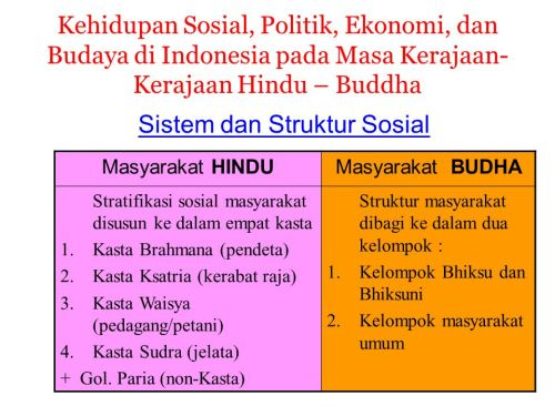 Sistem+dan+Struktur+Sosial